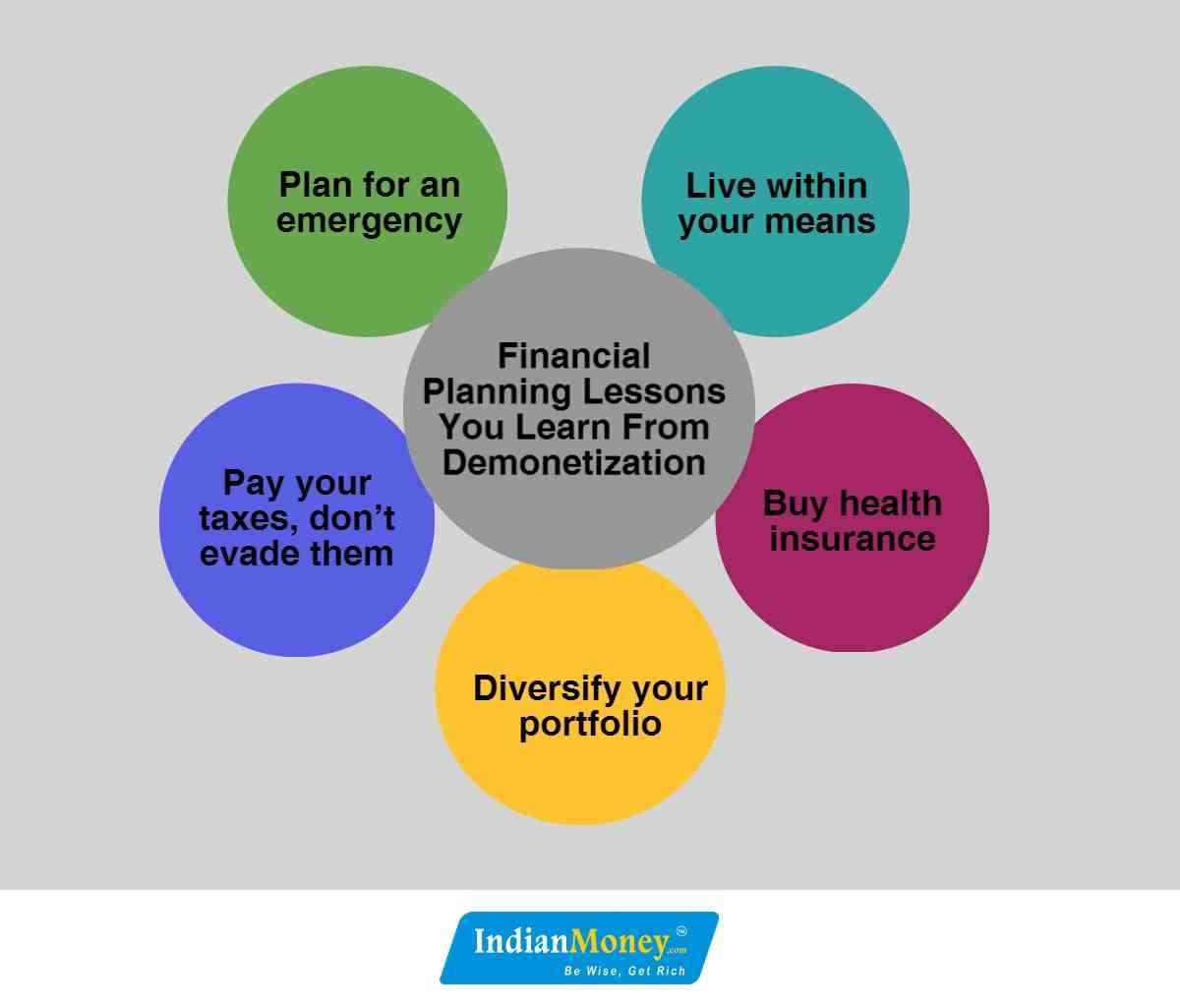 5 Personal finance lesson