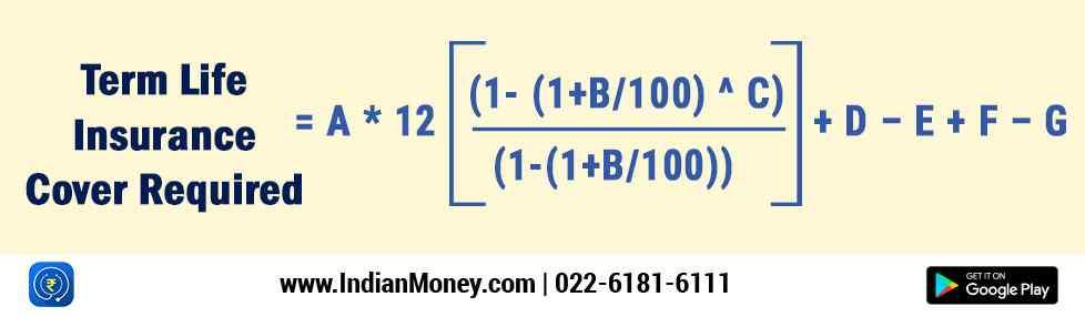 Term Life Insurance Cover Formula
