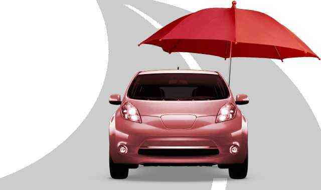 What is Car Insurance and why does one need it?
