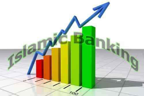 Features of Islamic Banking