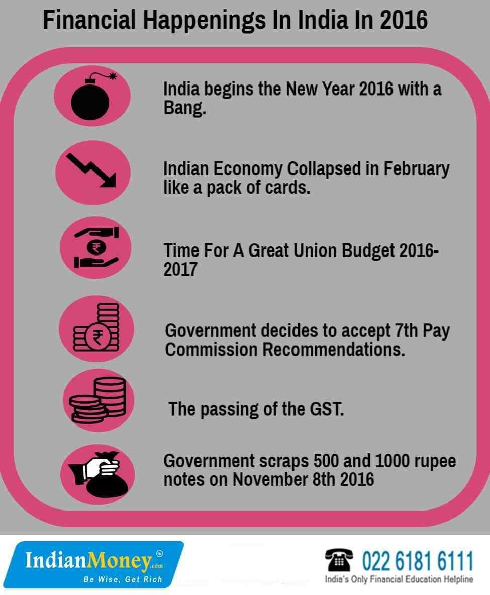 Financial Happenings In India In 2016