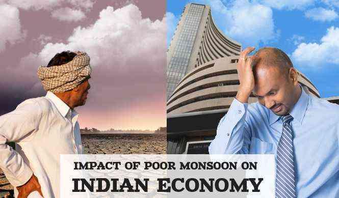 Effect of Monsoon on Indian Economy