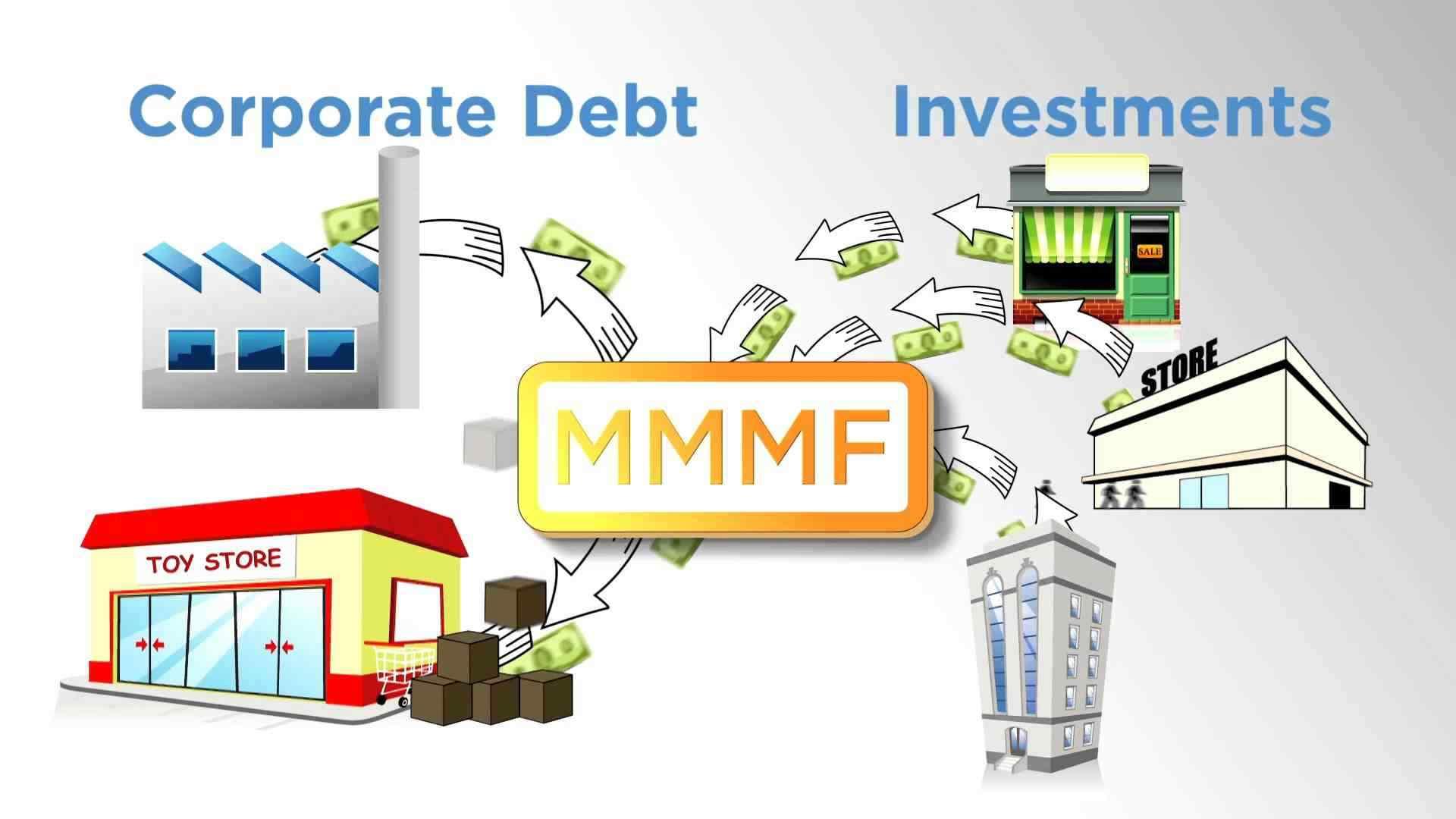 Money Market mutual fund