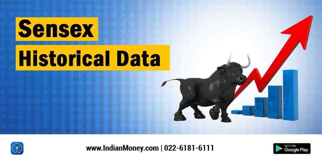 Sensex Historical Data