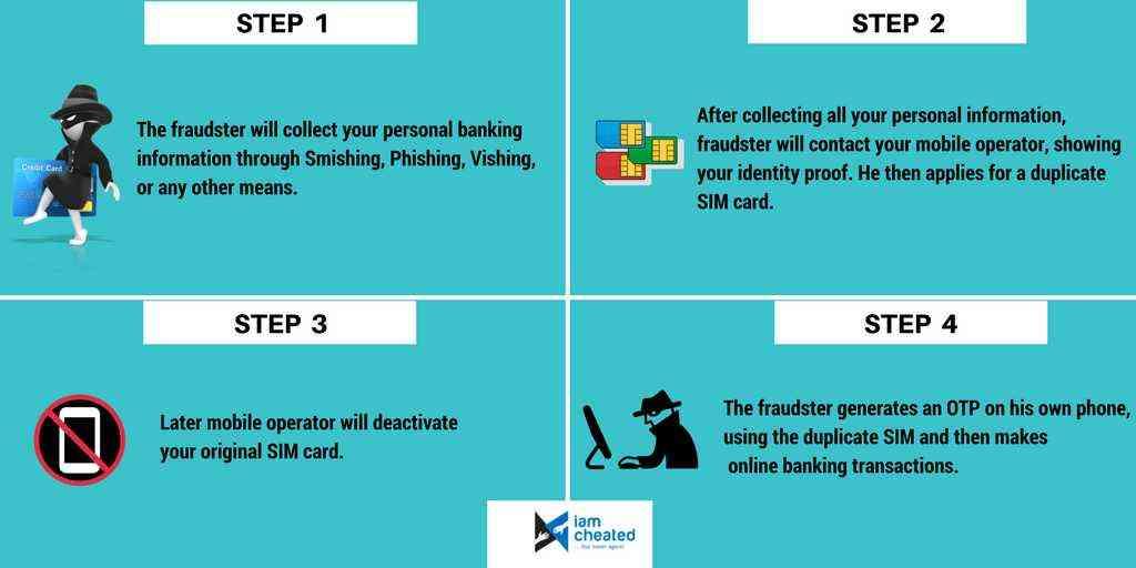 What Is SIM Swap Fraud?
