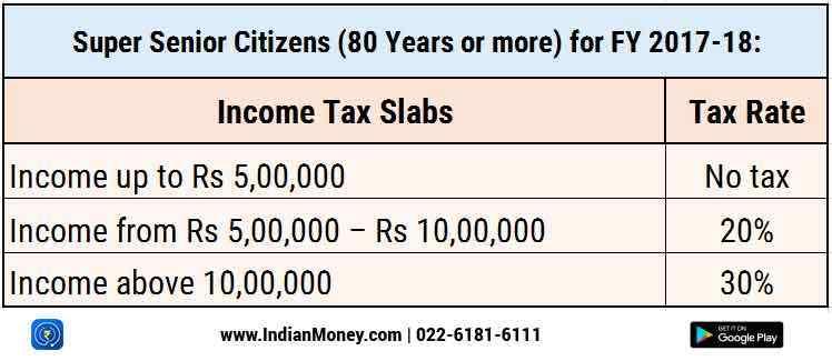 income tax for super senior citizens