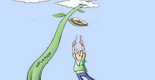 Why are Food Prices So High in India?